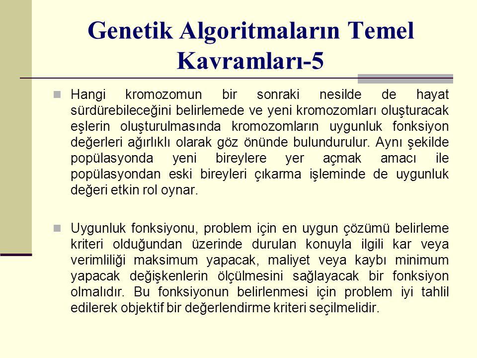 Genetik Algoritmaların Temel Kavramları-5 Hangi kromozomun bir sonraki nesilde de hayat sürdürebileceğini belirlemede ve yeni kromozomları oluşturacak eşlerin oluşturulmasında kromozomların uygunluk fonksiyon değerleri ağırlıklı olarak göz önünde bulundurulur.