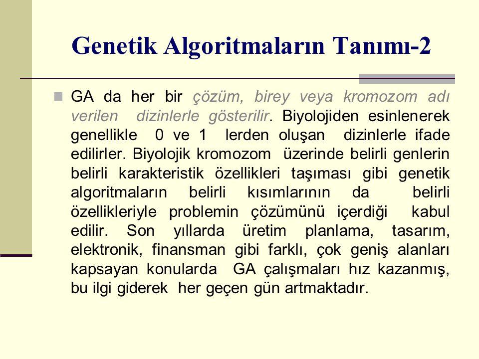 Genetik Algoritmaların Tanımı-2 GA da her bir çözüm, birey veya kromozom adı verilen dizinlerle gösterilir. Biyolojiden esinlenerek genellikle 0 ve 1