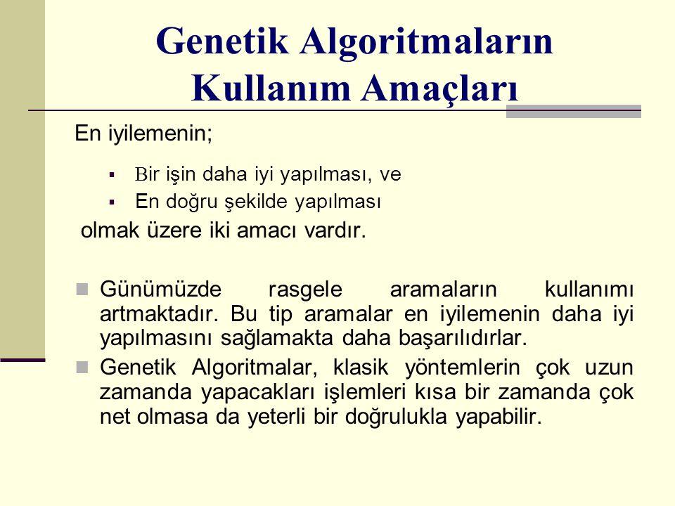 Genetik Algoritmaların Kullanım Amaçları En iyilemenin;  B ir işin daha iyi yapılması, ve  En doğru şekilde yapılması olmak üzere iki amacı vardır.