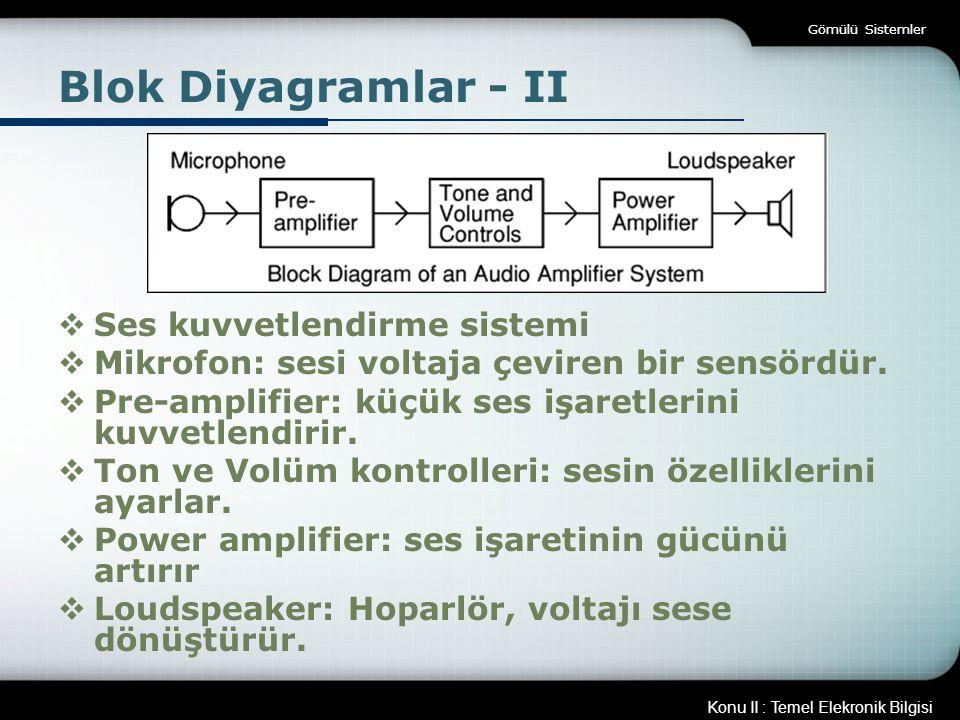 Konu II : Temel Elekronik Bilgisi Gömülü Sistemler AC, DC ve elektriksel işaretler  AC:alternatif akım, DC:doğru akım demektir.