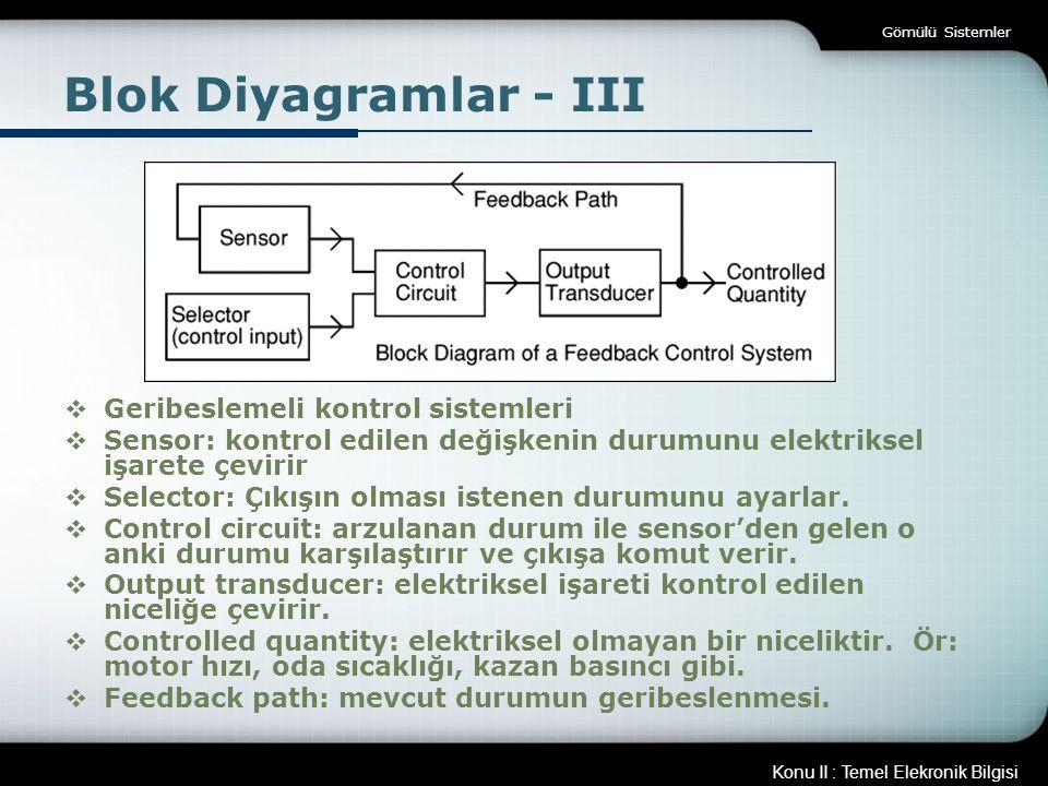 Konu II : Temel Elekronik Bilgisi Gömülü Sistemler Blok Diyagramlar - III  Geribeslemeli kontrol sistemleri  Sensor: kontrol edilen değişkenin durum