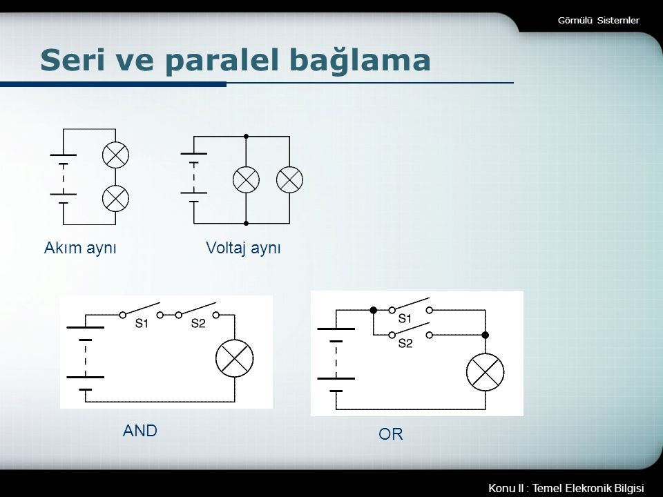 Konu II : Temel Elekronik Bilgisi Gömülü Sistemler Seri ve paralel bağlama Akım aynıVoltaj aynı AND OR