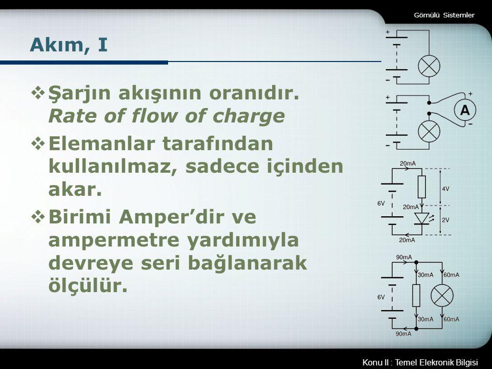 Konu II : Temel Elekronik Bilgisi Gömülü Sistemler Akım, I  Şarjın akışının oranıdır. Rate of flow of charge  Elemanlar tarafından kullanılmaz, sade