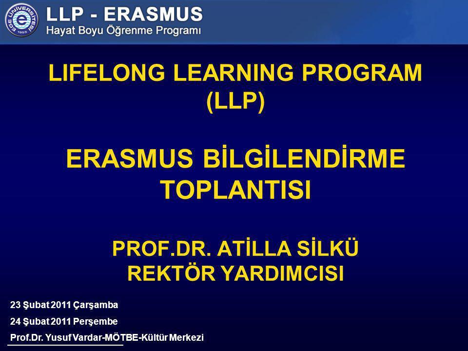 2010-2011 Erasmus Değişim Programı Mevcut Durum 212 Partner Üniversite, 325 İkili Sözleşme, 23 AB Ülkesi Giden Öğrenci Sayısı (Öğrenim): 454 Giden Öğrenci Sayısı (Staj): 25 Gelen Öğrenci Sayısı: 150 Giden Öğretim Elemanı Sayısı (Ders Verme): 50 Giden Personel Sayısı (Eğitim Alma): 10 Gelen Öğretim Elemanı Sayısı : 60 Rakamlar henüz kesinleşmemiştir.
