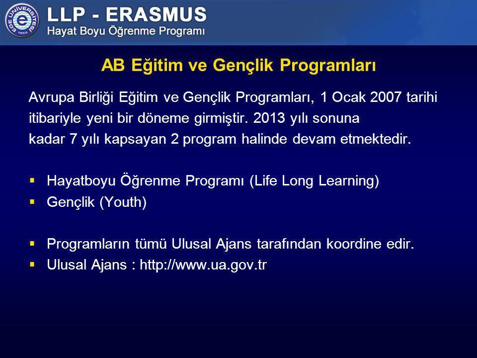 AB Eğitim ve Gençlik Programları Avrupa Birliği Eğitim ve Gençlik Programları, 1 Ocak 2007 tarihi itibariyle yeni bir döneme girmiştir. 2013 yılı sonu