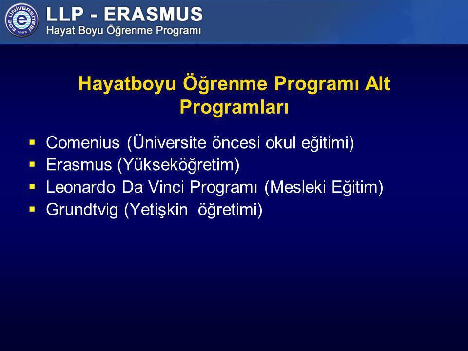 Hayatboyu Öğrenme Programı Alt Programları  Comenius (Üniversite öncesi okul eğitimi)  Erasmus (Yükseköğretim)  Leonardo Da Vinci Programı (Mesleki