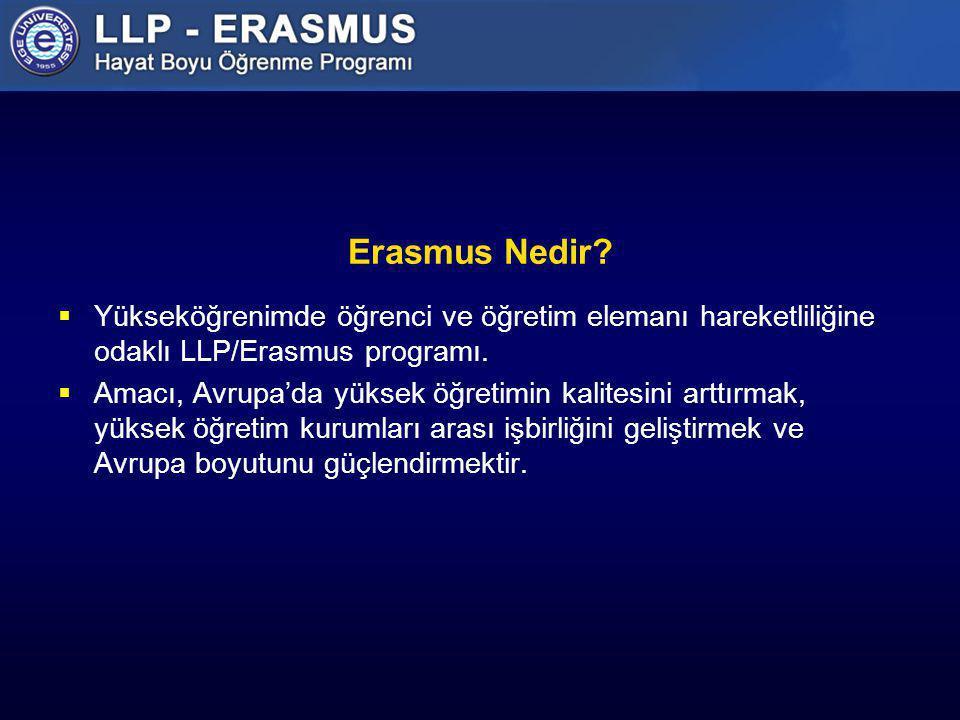 Erasmus Nedir?  Yükseköğrenimde öğrenci ve öğretim elemanı hareketliliğine odaklı LLP/Erasmus programı.  Amacı, Avrupa'da yüksek öğretimin kalitesin