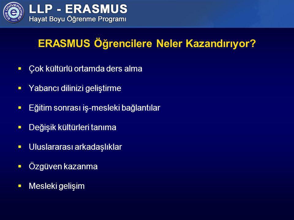 ERASMUS Öğrencilere Neler Kazandırıyor?  Çok kültürlü ortamda ders alma  Yabancı dilinizi geliştirme  Eğitim sonrası iş-mesleki bağlantılar  Değiş