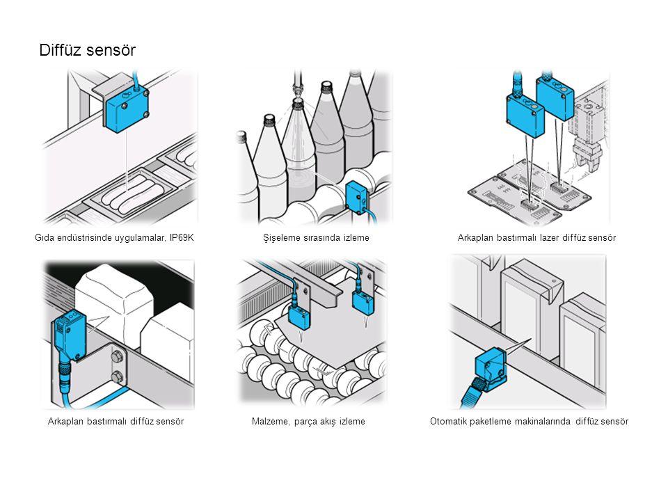 Diffüz sensör Gıda endüstrisinde uygulamalar, IP69KŞişeleme sırasında izlemeArkaplan bastırmalı lazer diffüz sensör Arkaplan bastırmalı diffüz sensörMalzeme, parça akış izlemeOtomatik paketleme makinalarında diffüz sensör