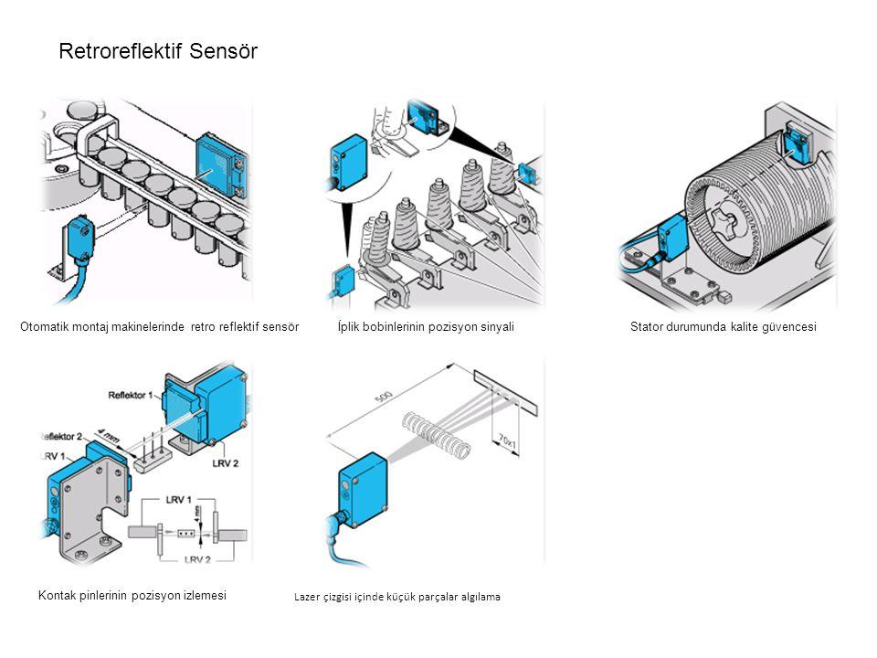 Retroreflektif Sensör Otomatik montaj makinelerinde retro reflektif sensörİplik bobinlerinin pozisyon sinyaliStator durumunda kalite güvencesi Kontak pinlerinin pozisyon izlemesi Lazer çizgisi içinde küçük parçalar algılama