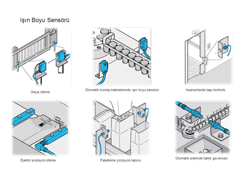 Işın Boyu Sensörü Geçiş izleme Otomatik montaj makinelerinde ışın boyu sensörüAsansörlerde kapı kontrolü Otomatik üretimde kalite güvencesi Ejektör pozisyon izlemePaketleme pozisyon raporu