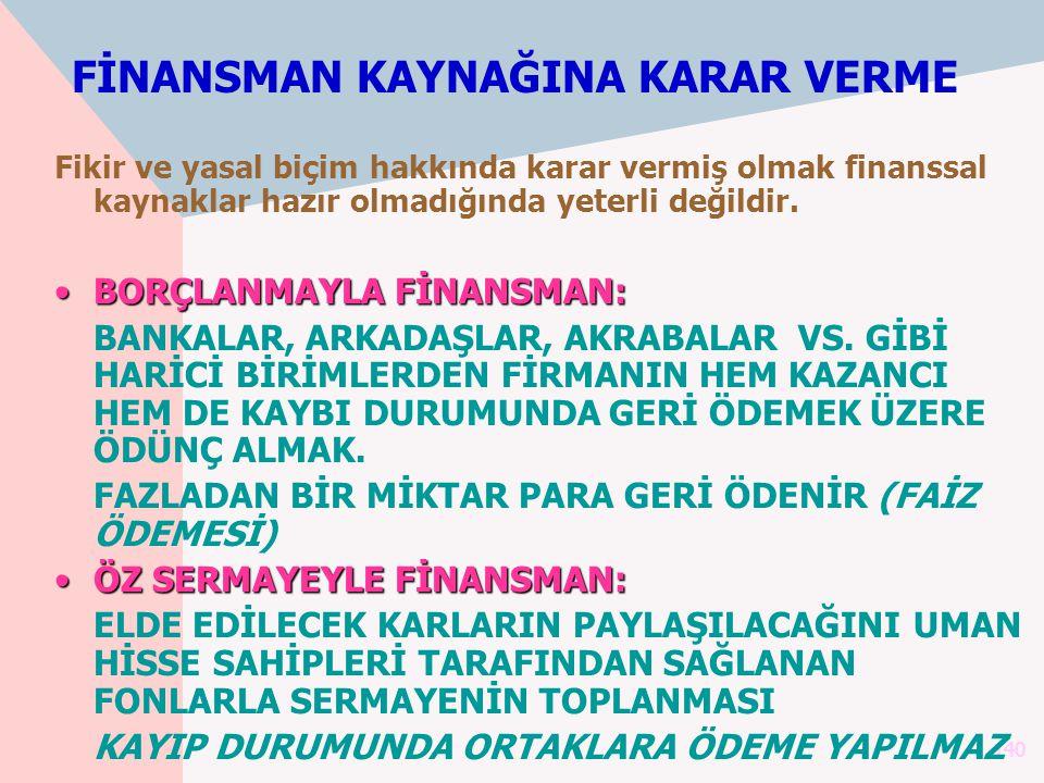 140 FİNANSMAN KAYNAĞINA KARAR VERME Fikir ve yasal biçim hakkında karar vermiş olmak finanssal kaynaklar hazır olmadığında yeterli değildir. BORÇLANMA