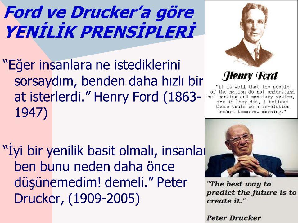 """""""Eğer insanlara ne istediklerini sorsaydım, benden daha hızlı bir at isterlerdi."""" Henry Ford (1863- 1947) """"İyi bir yenilik basit olmalı, insanlar: ben"""