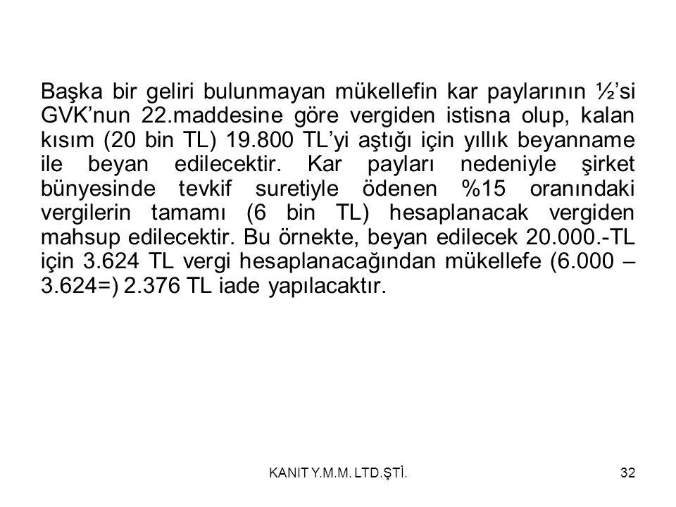 Başka bir geliri bulunmayan mükellefin kar paylarının ½'si GVK'nun 22.maddesine göre vergiden istisna olup, kalan kısım (20 bin TL) 19.800 TL'yi aştığı için yıllık beyanname ile beyan edilecektir.