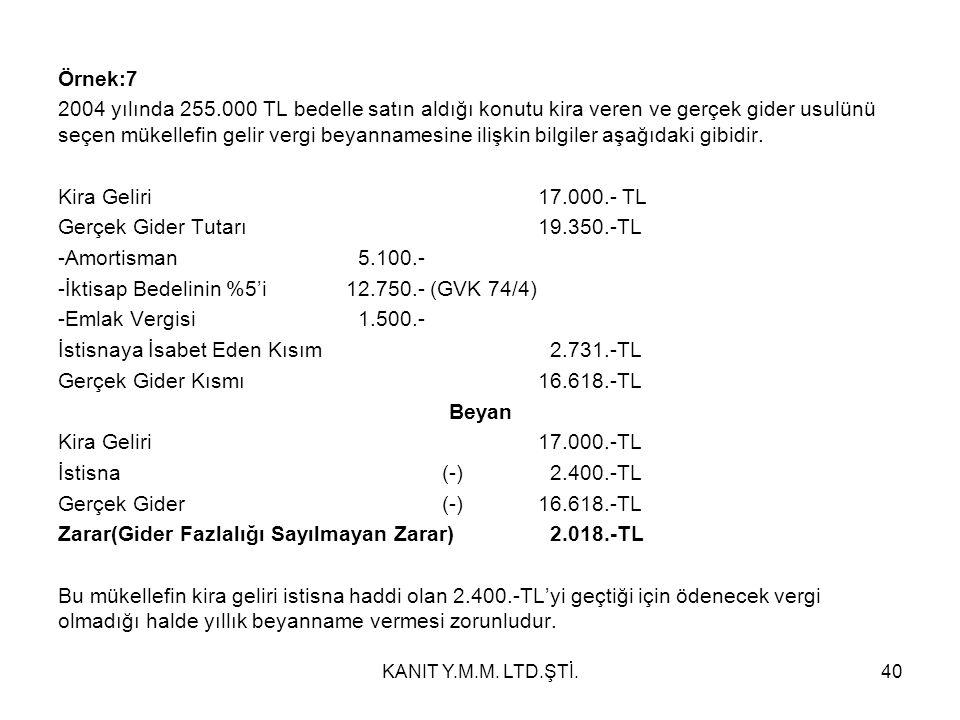 Örnek:7 2004 yılında 255.000 TL bedelle satın aldığı konutu kira veren ve gerçek gider usulünü seçen mükellefin gelir vergi beyannamesine ilişkin bilgiler aşağıdaki gibidir.