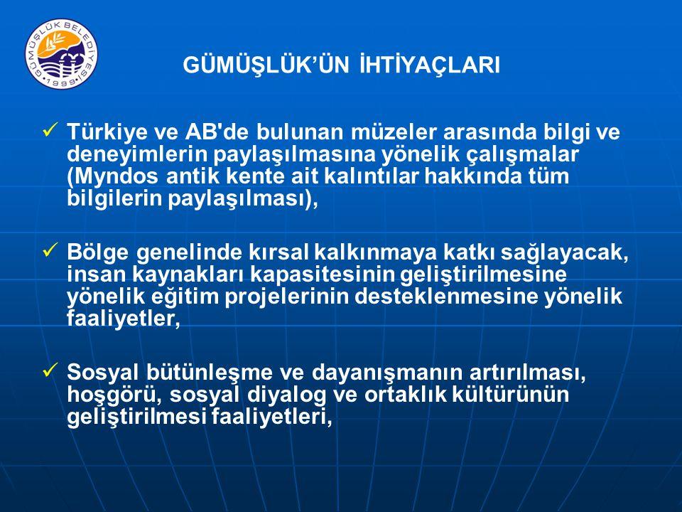 Türkiye ve AB de bulunan müzeler arasında bilgi ve deneyimlerin paylaşılmasına yönelik çalışmalar (Myndos antik kente ait kalıntılar hakkında tüm bilgilerin paylaşılması), Bölge genelinde kırsal kalkınmaya katkı sağlayacak, insan kaynakları kapasitesinin geliştirilmesine yönelik eğitim projelerinin desteklenmesine yönelik faaliyetler, Sosyal bütünleşme ve dayanışmanın artırılması, hoşgörü, sosyal diyalog ve ortaklık kültürünün geliştirilmesi faaliyetleri, GÜMÜŞLÜK'ÜN İHTİYAÇLARI