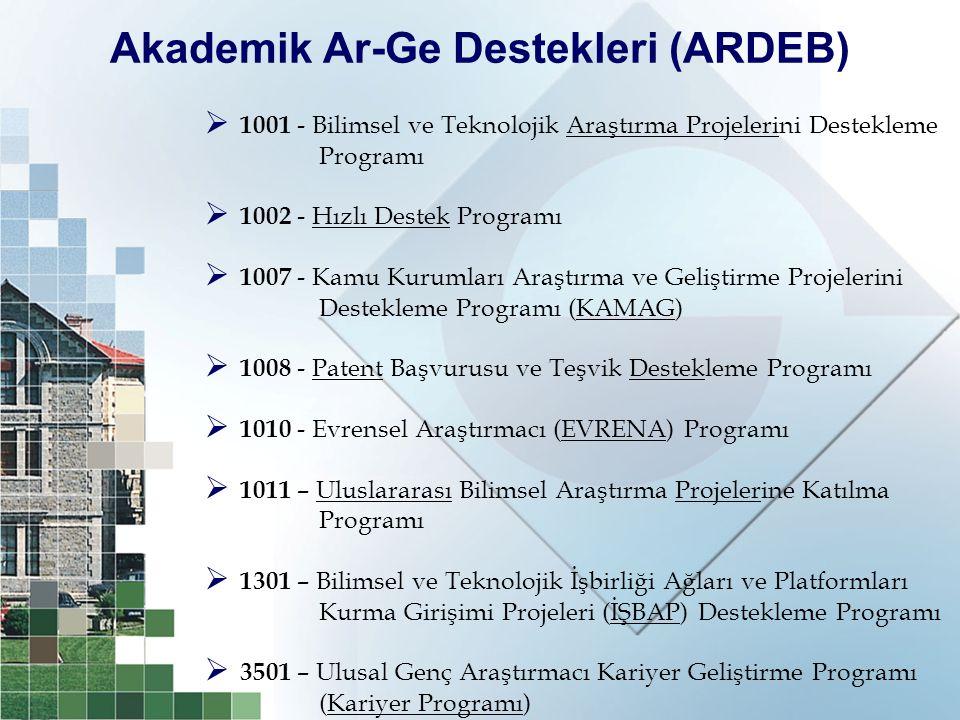 Akademik Ar-Ge Destekleri (ARDEB)  1001 - Bilimsel ve Teknolojik Araştırma Projelerini Destekleme Programı  1002 - Hızlı Destek Programı  1007 - Ka