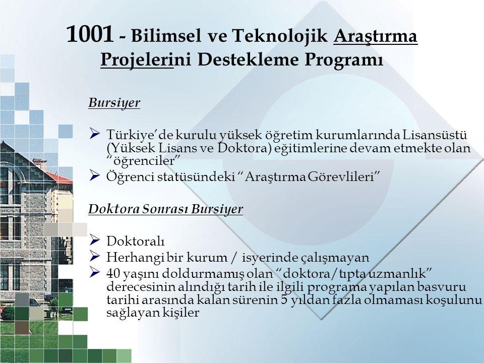 1001 - Bilimsel ve Teknolojik Araştırma Projelerini Destekleme Programı Bursiyer  Türkiye'de kurulu yüksek öğretim kurumlarında Lisansüstü (Yüksek Li