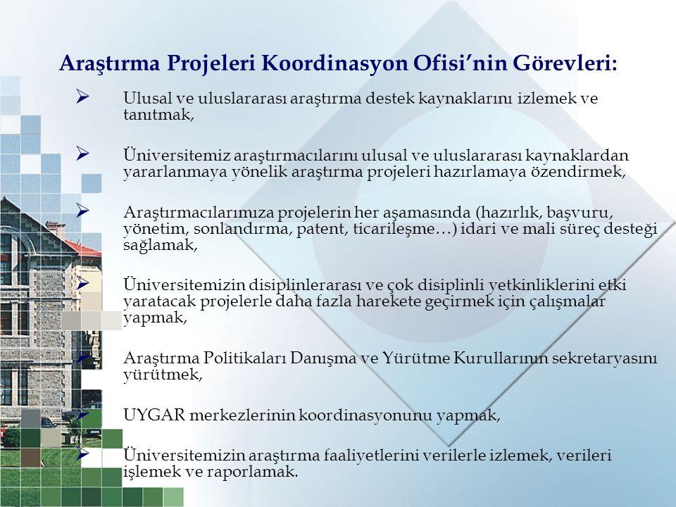 1007 Kamu Kurumları Araştırma ve Geliştirme Projelerin Destekleme Programı (KAMAG) Kamu kurumlarının, Ar-Ge çalışmaları ile giderilebilecek ihtiyaçlarının karşılanması ve sorunlarının giderilmesine ilişkin projeleri destekler.