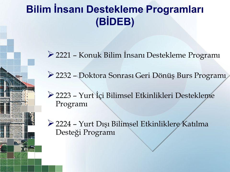 Bilim İnsanı Destekleme Programları (BİDEB)  2221 – Konuk Bilim İnsanı Destekleme Programı  2232 – Doktora Sonrası Geri Dönüş Burs Programı  2223 –