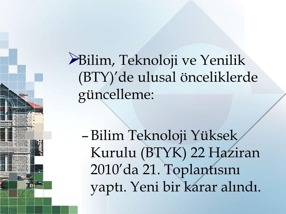  Bilim, Teknoloji ve Yenilik (BTY)'de ulusal önceliklerde güncelleme: –Bilim Teknoloji Yüksek Kurulu (BTYK) 22 Haziran 2010'da 21. Toplantısını yaptı