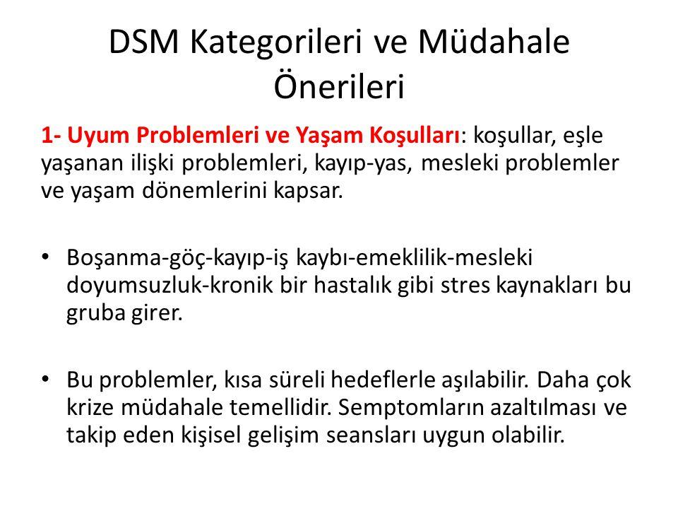 DSM Kategorileri ve Müdahale Önerileri 1- Uyum Problemleri ve Yaşam Koşulları: koşullar, eşle yaşanan ilişki problemleri, kayıp-yas, mesleki problemle