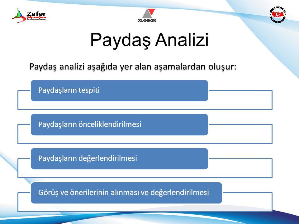 Paydaş Analizi Paydaş analizi aşağıda yer alan aşamalardan oluşur: Paydaşların tespitiPaydaşların önceliklendirilmesiPaydaşların değerlendirilmesiGörü