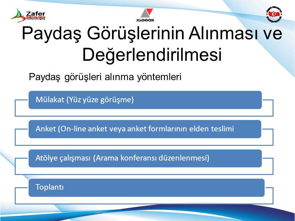 Paydaş Görüşlerinin Alınması ve Değerlendirilmesi Paydaş görüşleri alınma yöntemleri Mülakat (Yüz yüze görüşme)Anket (On-line anket veya anket formlar