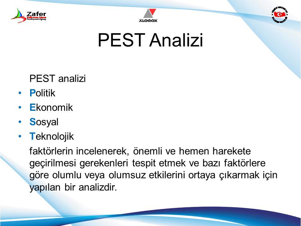 PEST Analizi PEST analizi Politik Ekonomik Sosyal Teknolojik faktörlerin incelenerek, önemli ve hemen harekete geçirilmesi gerekenleri tespit etmek ve