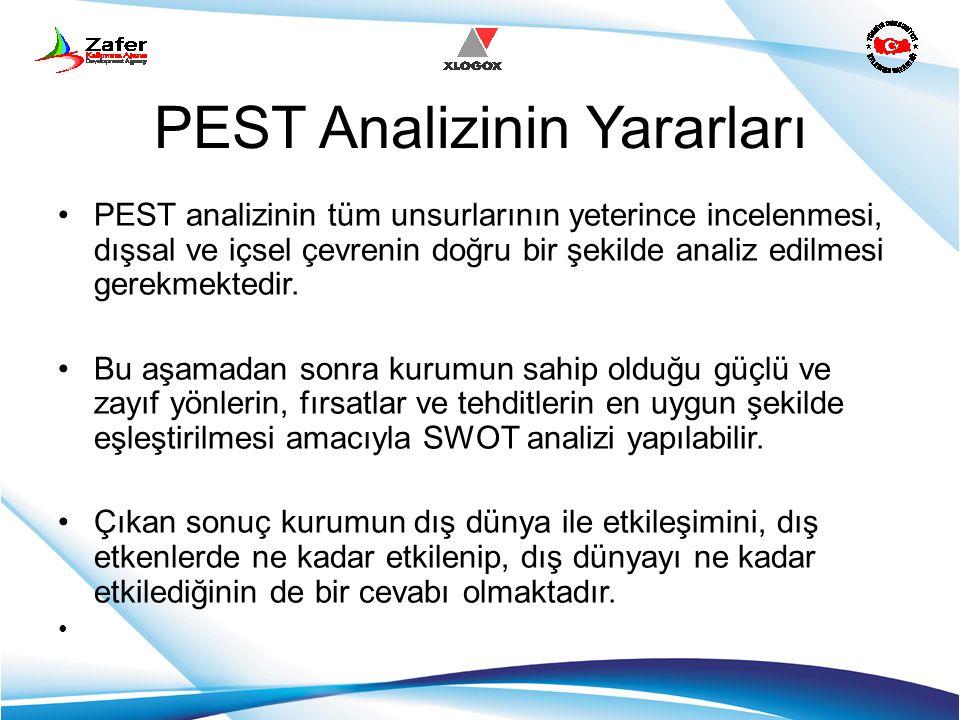 PEST Analizinin Yararları PEST analizinin tüm unsurlarının yeterince incelenmesi, dışsal ve içsel çevrenin doğru bir şekilde analiz edilmesi gerekmekt