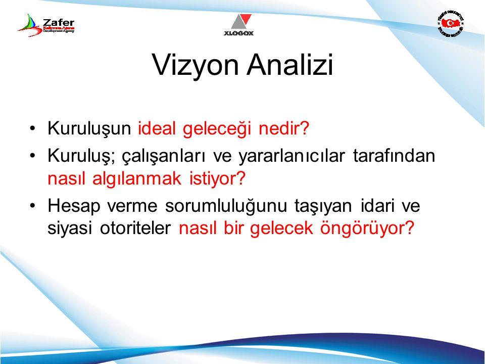 Vizyon Analizi Kuruluşun ideal geleceği nedir? Kuruluş; çalışanları ve yararlanıcılar tarafından nasıl algılanmak istiyor? Hesap verme sorumluluğunu t