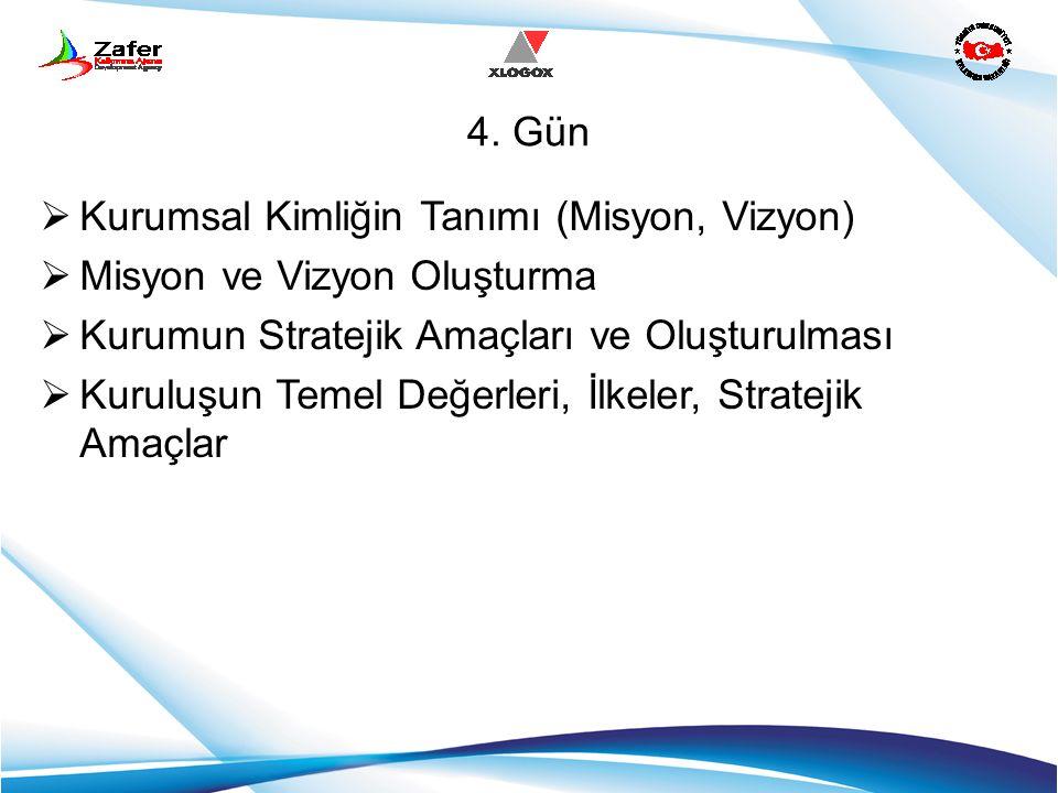 Vizyon Örnekleri 9.Kalkınma Planında Türkiye Vizyonu İstikrar içinde büyüyen, gelirini daha adil paylaşan, küresel ölçekte rekabet gücüne sahip, bilgi toplumuna dönüşen ve AB'ye üyelik için uyum sürecini tamamlamış bir TÜRKİYE.