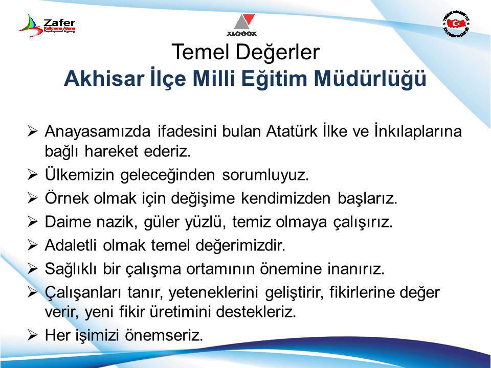 Temel Değerler Akhisar İlçe Milli Eğitim Müdürlüğü  Anayasamızda ifadesini bulan Atatürk İlke ve İnkılaplarına bağlı hareket ederiz.  Ülkemizin gele