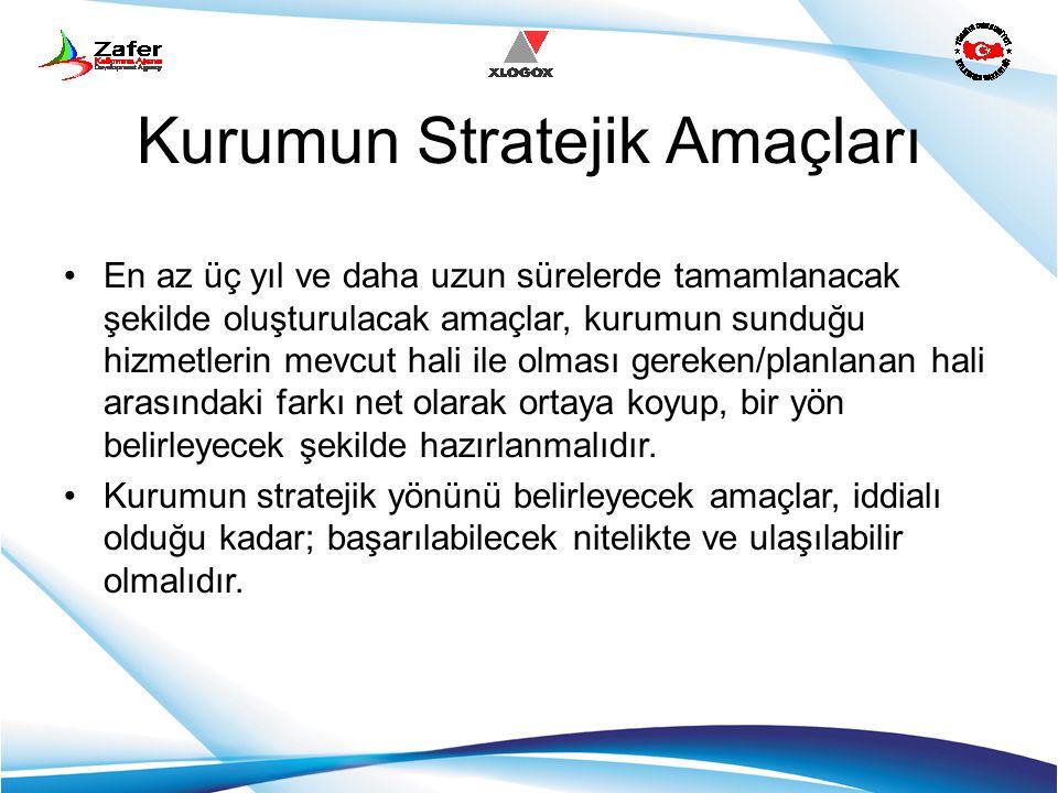 Kurumun Stratejik Amaçları En az üç yıl ve daha uzun sürelerde tamamlanacak şekilde oluşturulacak amaçlar, kurumun sunduğu hizmetlerin mevcut hali ile