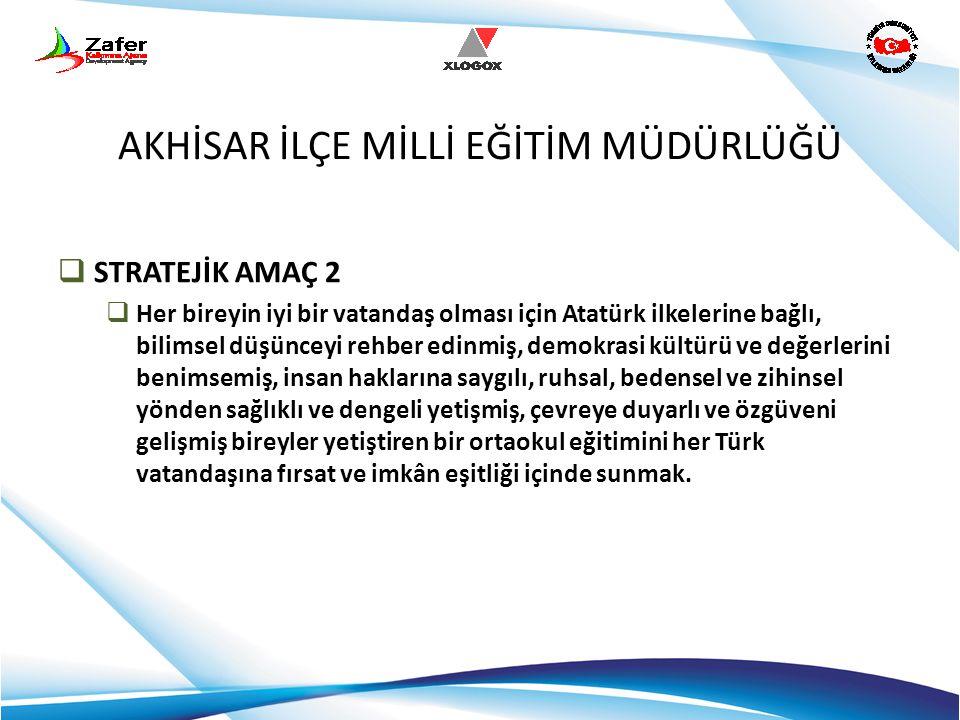 AKHİSAR İLÇE MİLLİ EĞİTİM MÜDÜRLÜĞÜ  STRATEJİK AMAÇ 2  Her bireyin iyi bir vatandaş olması için Atatürk ilkelerine bağlı, bilimsel düşünceyi rehber