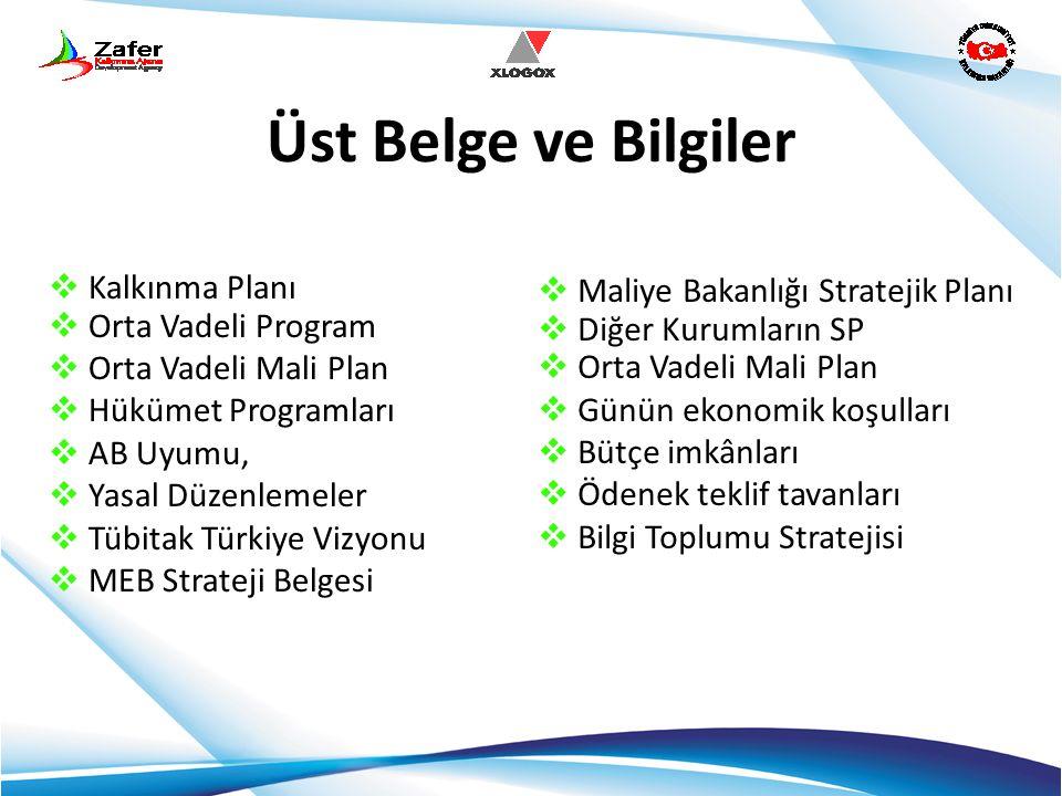 Üst Belge ve Bilgiler  Kalkınma Planı  Orta Vadeli Program  Orta Vadeli Mali Plan  Hükümet Programları  AB Uyumu,  Yasal Düzenlemeler  Tübitak
