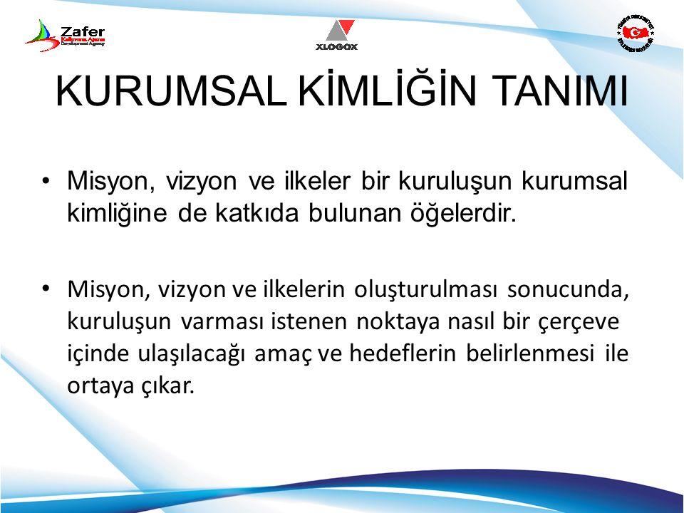 T.C.Milli Eğitim Bakanlığı Tema Başlıkları 1. OKUL ÖNCESİ EĞİTİM 2.