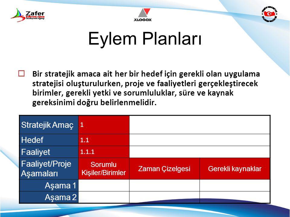 Eylem Planları  Bir stratejik amaca ait her bir hedef için gerekli olan uygulama stratejisi oluşturulurken, proje ve faaliyetleri gerçekleştirecek bi