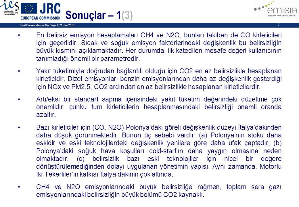 Final Presentation of the Project, 21 Jan 2010 7 Sonuçlar – 1(3) En belirsiz emisyon hesaplamaları CH4 ve N2O, bunları takiben de CO kirleticileri için geçerlidir.