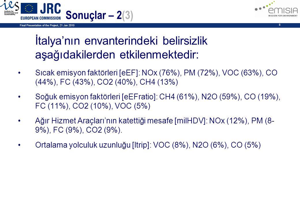 Final Presentation of the Project, 21 Jan 2010 8 Sonuçlar – 2(3) İtalya'nın envanterindeki belirsizlik aşağıdakilerden etkilenmektedir: Sıcak emisyon