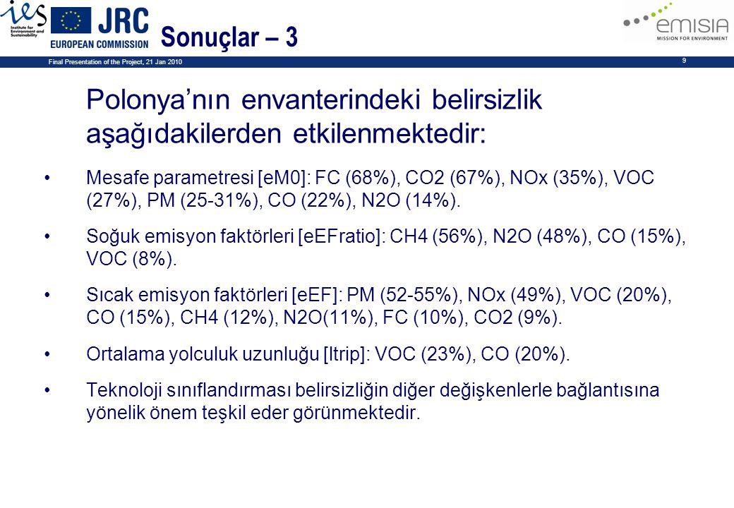 Final Presentation of the Project, 21 Jan 2010 9 Sonuçlar – 3 Polonya'nın envanterindeki belirsizlik aşağıdakilerden etkilenmektedir: Mesafe parametre