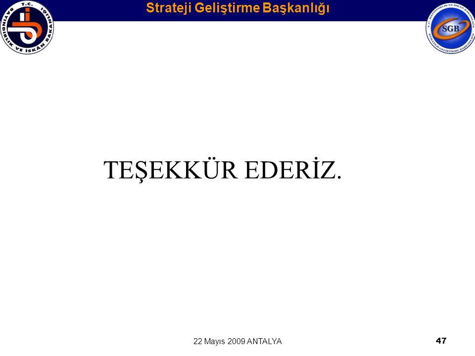 22 Mayıs 2009 ANTALYA47 TEŞEKKÜR EDERİZ. Strateji Geliştirme Başkanlığı