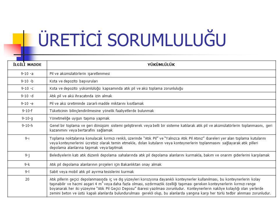 ÜRETİCİ SORUMLULUĞU İLGİLİ MADDEYÜKÜMLÜLÜK 9-10 -aPil ve akümülatörlerin işaretlenmesi 9-10 -bKota ve depozito başvuruları 9-10 -cKota ve depozito yük