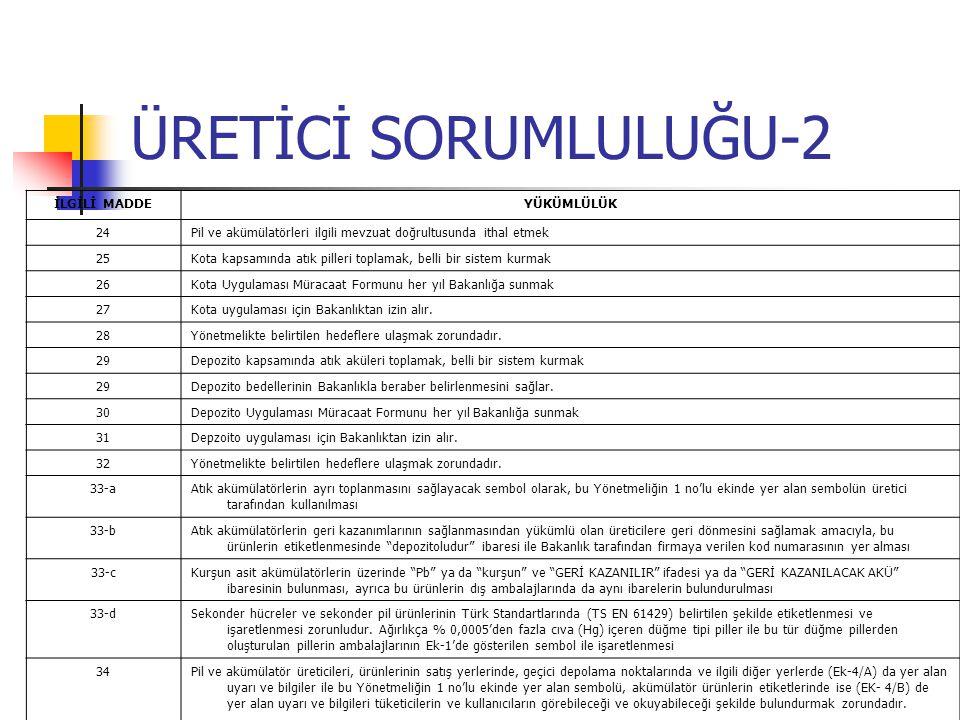 ÜRETİCİ SORUMLULUĞU-2 İLGİLİ MADDEYÜKÜMLÜLÜK 24Pil ve akümülatörleri ilgili mevzuat doğrultusunda ithal etmek 25Kota kapsamında atık pilleri toplamak,