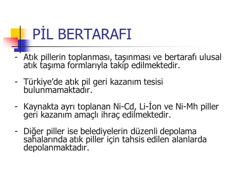 PİL BERTARAFI -Atık pillerin toplanması, taşınması ve bertarafı ulusal atık taşıma formlarıyla takip edilmektedir. -Türkiye'de atık pil geri kazanım t