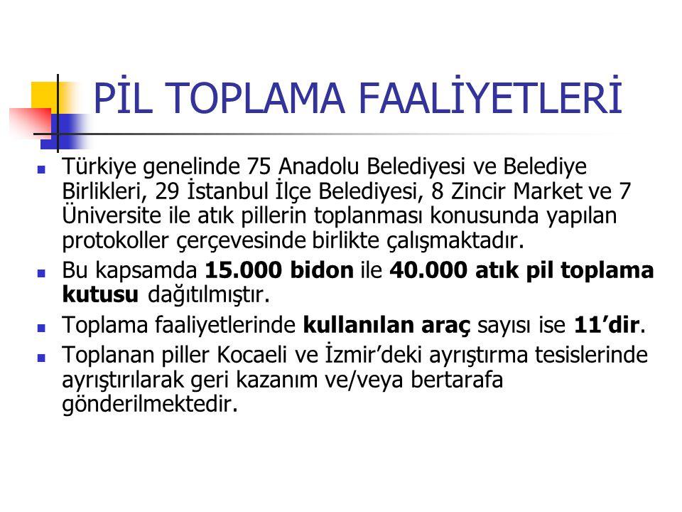 PİL TOPLAMA FAALİYETLERİ Türkiye genelinde 75 Anadolu Belediyesi ve Belediye Birlikleri, 29 İstanbul İlçe Belediyesi, 8 Zincir Market ve 7 Üniversite