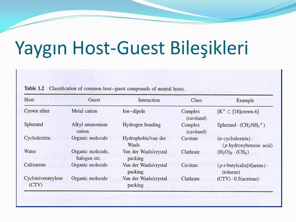 Yaygın Host-Guest Bileşikleri