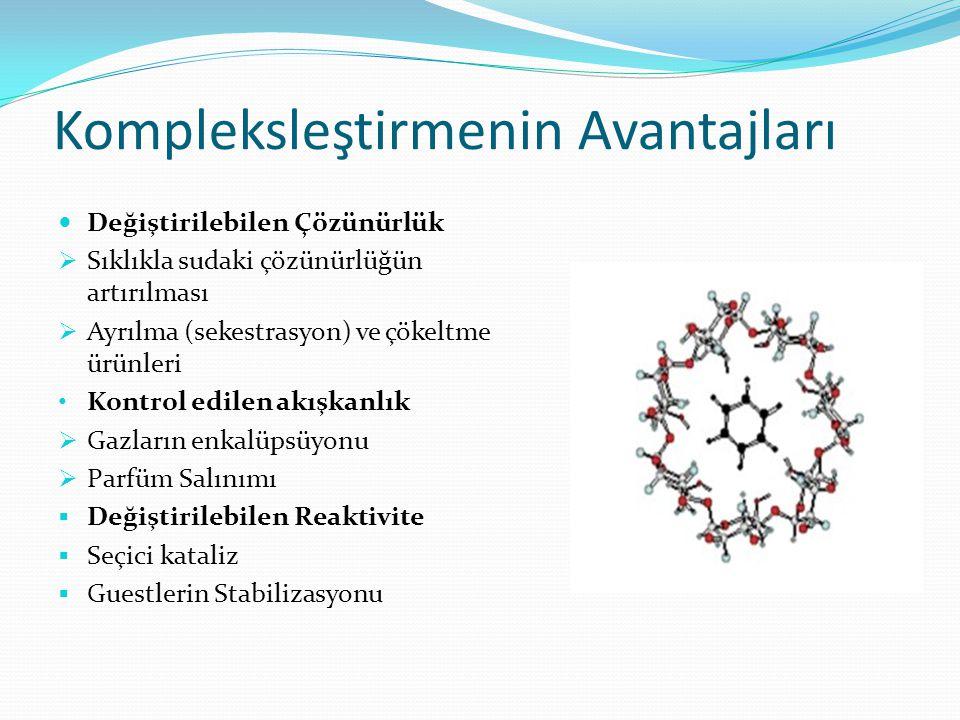 Kompleksleştirmenin Avantajları Değiştirilebilen Çözünürlük  Sıklıkla sudaki çözünürlüğün artırılması  Ayrılma (sekestrasyon) ve çökeltme ürünleri Kontrol edilen akışkanlık  Gazların enkalüpsüyonu  Parfüm Salınımı  Değiştirilebilen Reaktivite  Seçici kataliz  Guestlerin Stabilizasyonu