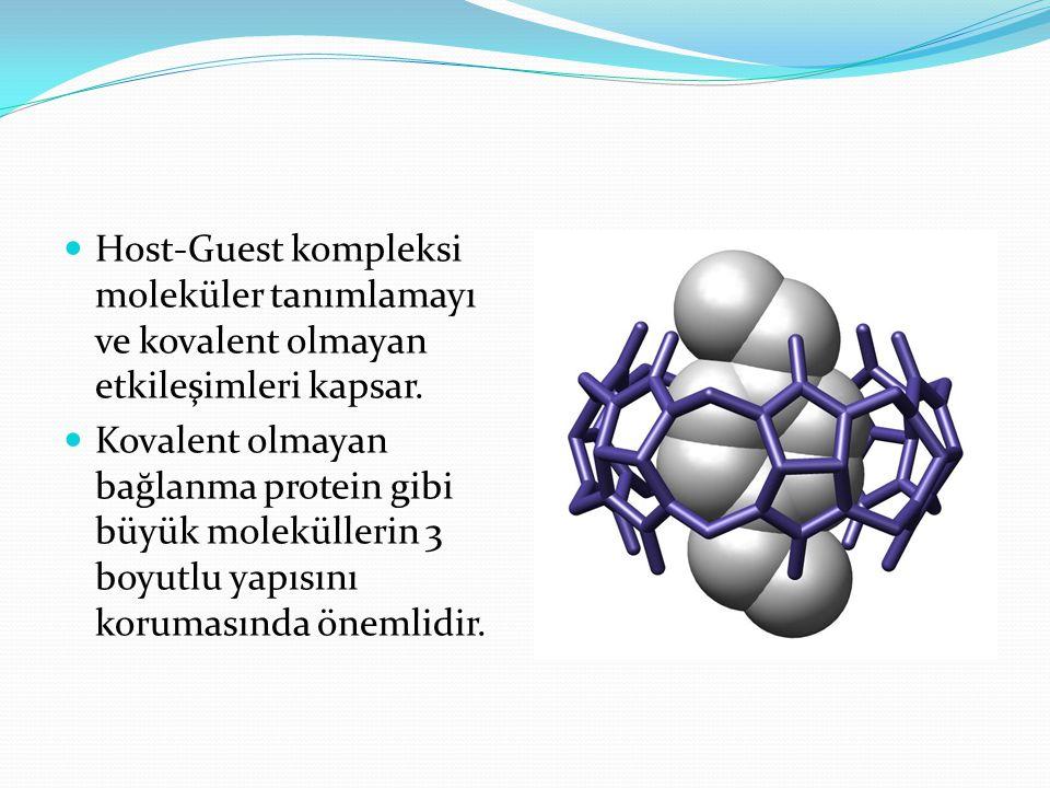 Host-Guest kompleksi moleküler tanımlamayı ve kovalent olmayan etkileşimleri kapsar.