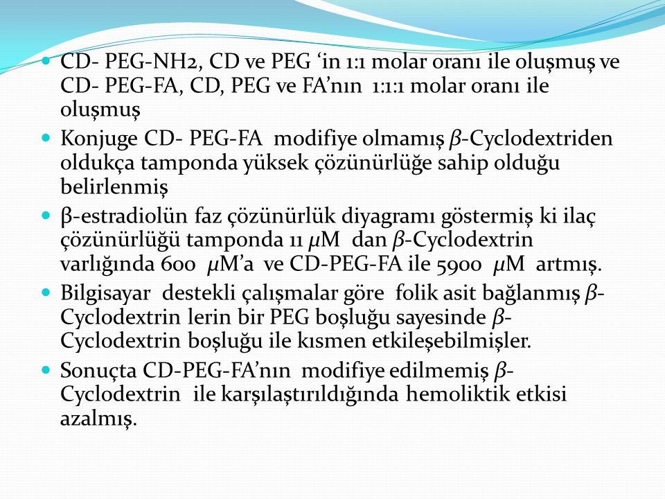 CD- PEG-NH2, CD ve PEG 'in 1:1 molar oranı ile oluşmuş ve CD- PEG-FA, CD, PEG ve FA'nın 1:1:1 molar oranı ile oluşmuş Konjuge CD- PEG-FA modifiye olmamış β-Cyclodextriden oldukça tamponda yüksek çözünürlüğe sahip olduğu belirlenmiş β-estradiolün faz çözünürlük diyagramı göstermiş ki ilaç çözünürlüğü tamponda 11 µM dan β-Cyclodextrin varlığında 600 µM'a ve CD-PEG-FA ile 5900 µM artmış.